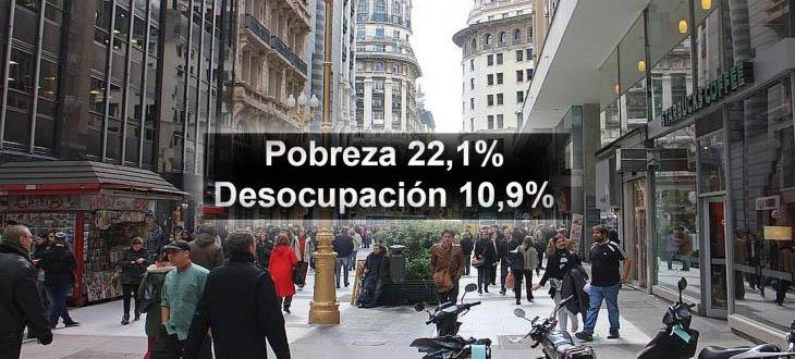 Pobreza y desocupación